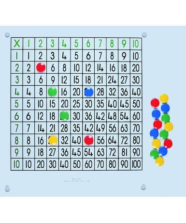 Cuadrado para multiplicar