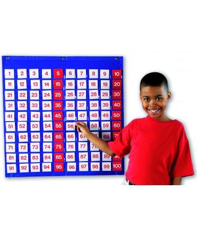 Panel 100 casillas + números