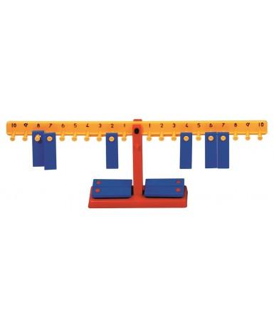 Balanza aritmética alumno