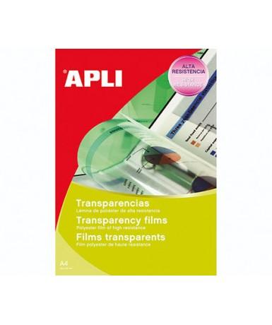 Transparencias manuales y fotocopias...